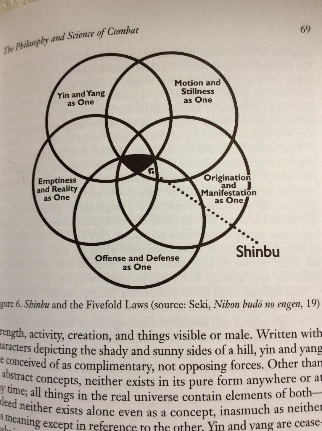 Shinbu