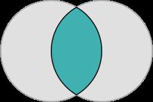 Vesica_piscis_circles.svg.png
